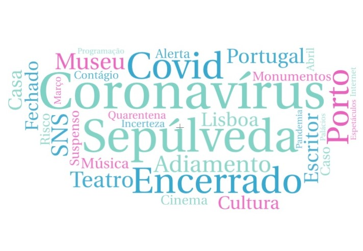 Impactos da COVID-19 no setor cultural português